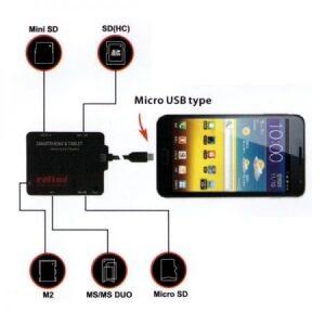 ROLINE OTG CardReader for Android Smartphone+Tablet black
